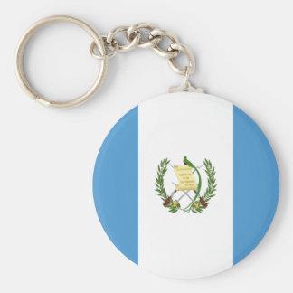 安価! グアテマラの旗 キーホルダー