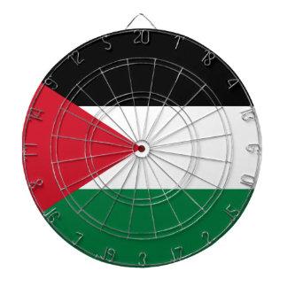 安価! ヨルダンの旗 ダーツボード