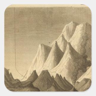 山 スクエアシール