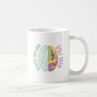 左及び右脳 コーヒーマグカップ
