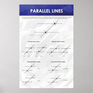 平行ライン-数学ポスター ポスター