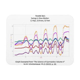 平行棒の振動のグラフが付いている磁石 マグネット