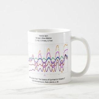 平行棒はグラフマグを振ります コーヒーマグカップ