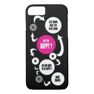 幸せですか。 iPhone 8/7ケース