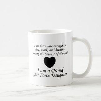 幸運な空軍娘 コーヒーマグカップ