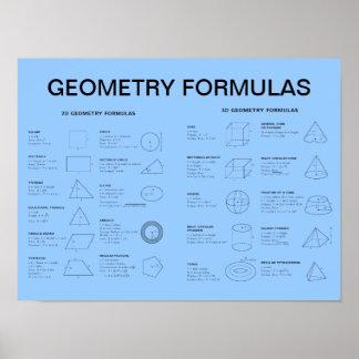 幾何学の方式 ポスター
