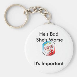 彼は悪いです彼女ですより悪い投票2016年 キーホルダー