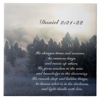 彼は時および季節のダニエルの2:21の聖書を変えます タイル