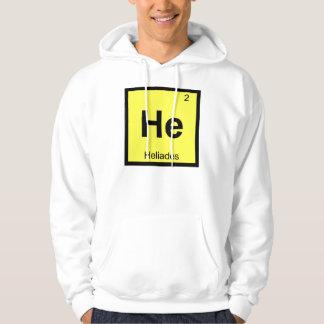 彼- Heliadesのギリシャ化学周期表 パーカ
