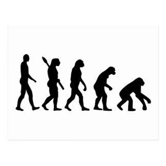 後方の進化 ポストカード