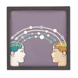 心間の情報の移動 ギフトボックス