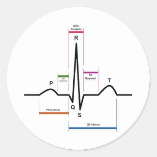 心電図ECGの図表の湾曲のリズム 丸型シール
