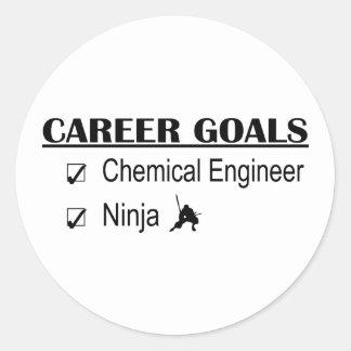 忍者のキャリアのゴール-化学エンジニア ラウンドシール