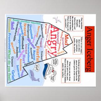 怒りの氷山1 ポスター