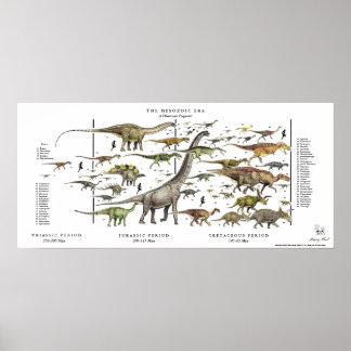 恐竜のページェントポスターグレゴリーポール ポスター