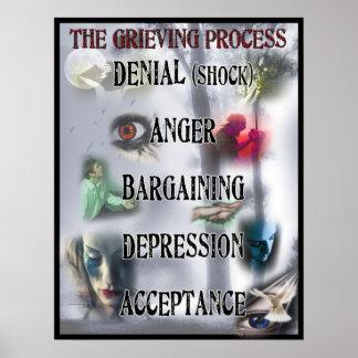 悲しむプロセス ポスター