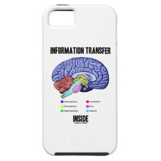 情報転送の内部(頭脳の解剖学) iPhone SE/5/5s ケース