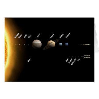 惑星および小型惑星 カード
