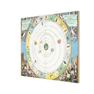 惑星の動きを、から記述することを図表にして下さい キャンバスプリント