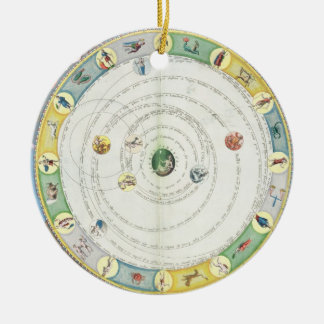 惑星の動きを、から記述することを図表にして下さい セラミックオーナメント
