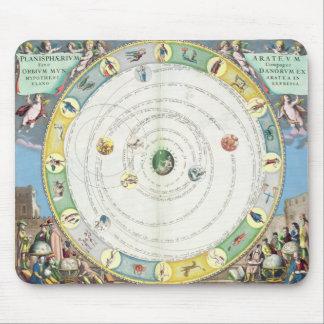 惑星の動きを、から記述することを図表にして下さい マウスパッド