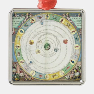 惑星の動きを、から記述することを図表にして下さい メタルオーナメント