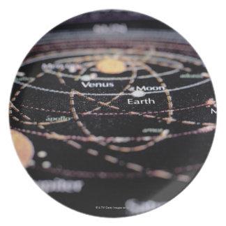 惑星の地図の詳細 プレート
