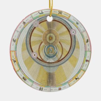 惑星のOrbiのTycho Braheシステムを示すことの地図を描いて下さい セラミックオーナメント