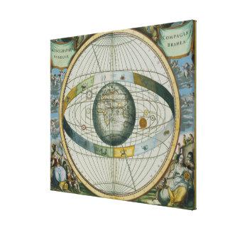 惑星のOrbiのTycho Braheシステムを示す地図 キャンバスプリント