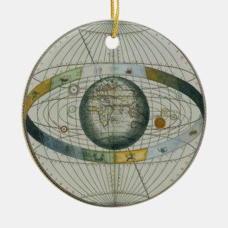 惑星のOrbiのTycho Braheシステムを示す地図 セラミックオーナメント