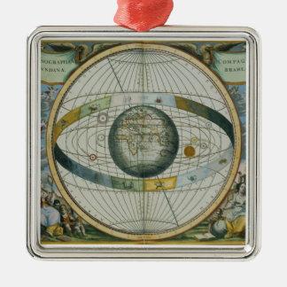 惑星のOrbiのTycho Braheシステムを示す地図 メタルオーナメント