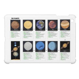 惑星 iPad MINIカバー