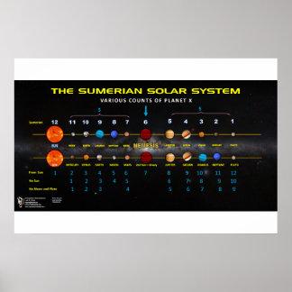惑星X -スメル人の太陽系2 ポスター