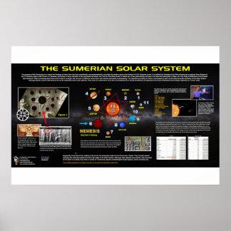 惑星X -スメル人の太陽系 ポスター