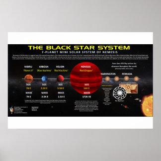 惑星X -太陽系 ポスター