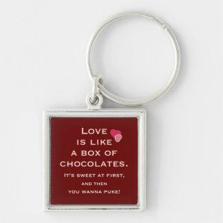 愛はチョコレートの箱のようです キーホルダー