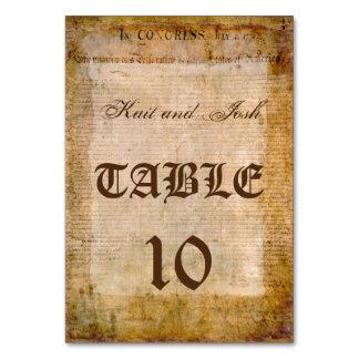 愛国心が強い米国1776独立宣言 カード