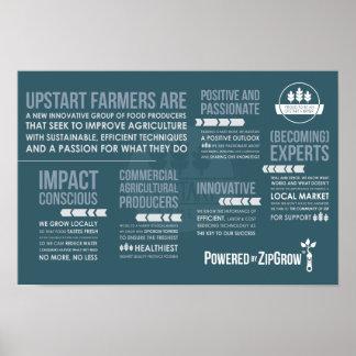 成り上がりの農家の声明ポスター ポスター