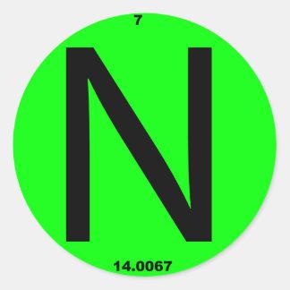 手紙Nの周期表 ラウンドシール