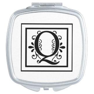 手紙Qのモノグラム