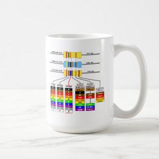 抵抗器のカラーコード及び設計図の記号 コーヒーマグカップ
