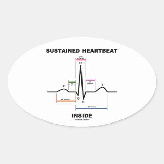 支えられた心拍の内部(ECG/EKG) 楕円形シール