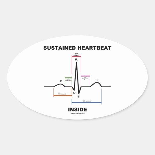 支えられる|心拍|中|(ECG/EKG) 卵形シール・ステッカー