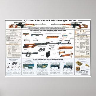 教育ポスター- Dragunovの狙撃銃 ポスター
