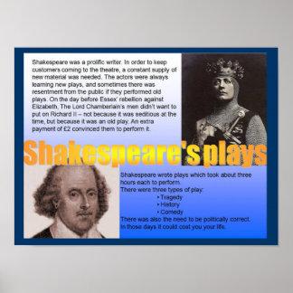 教育、歴史、シェークスピアの戯曲 ポスター