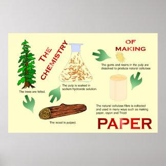 教育、科学、紙の作成の化学 ポスター
