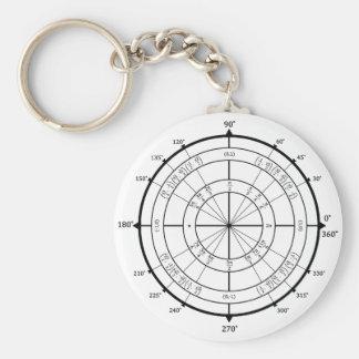 数学のギークの単位円 キーホルダー