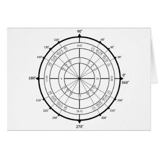 数学のギークの単位円 グリーティングカード