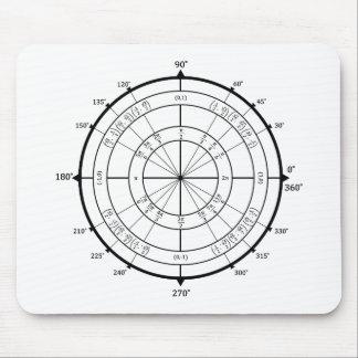 数学のギークの単位円 マウスパッド