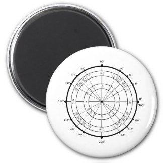 数学のギークの単位円 マグネット